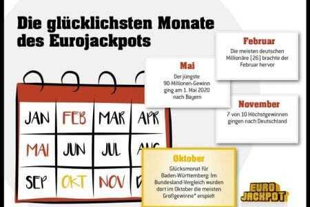 Eurojackpot Westlotto